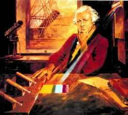 William Herschel's discovery of UV light